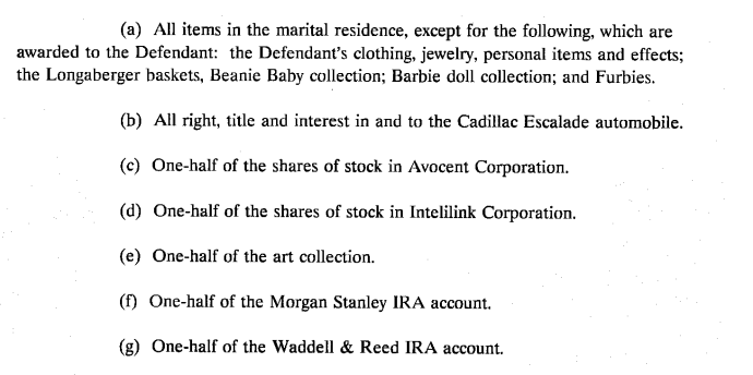 Division of assets list